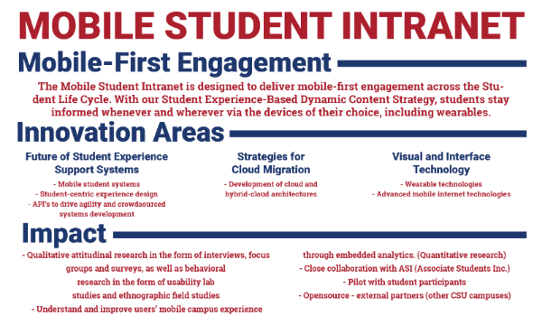 Mobile Student Intranet